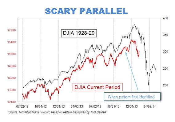 scary_plot_dj