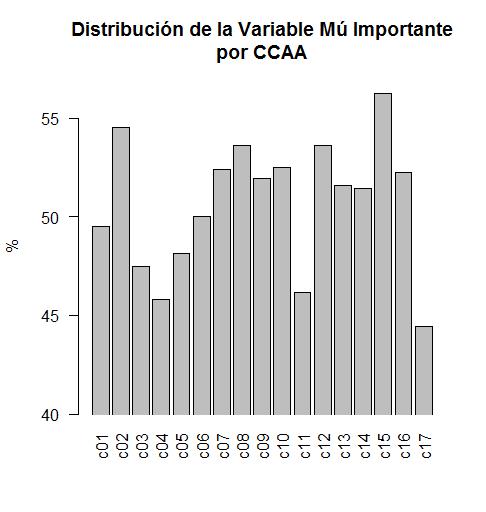 distribucion_vmi
