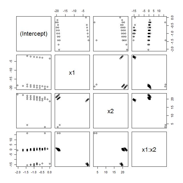 coefs_simulation