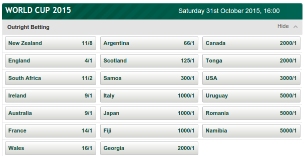 odds_rugby_2015