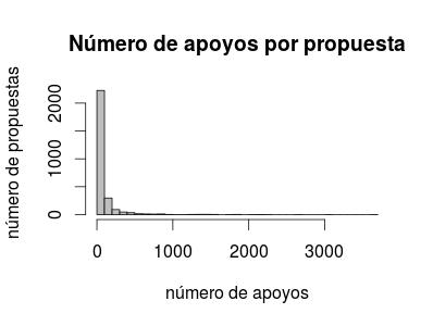 propuestas_madrid_octubre