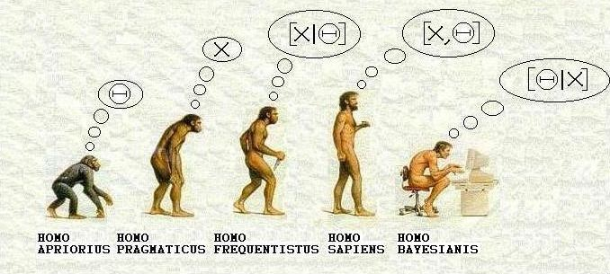 homo_bayesianis