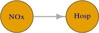 relacion_causal_trivial