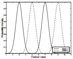 curva_roc_no_concava_subyacente