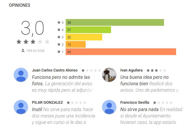 linea_madrid_opiniones