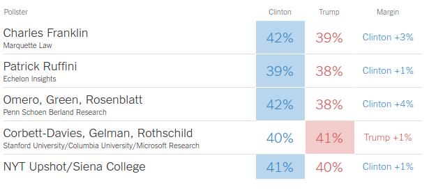 resultados_encuestas